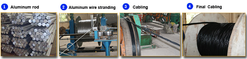 aluminum quadruplex cable producing process