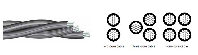 abc cable simple overview