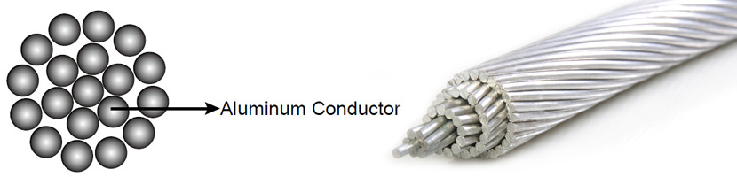 aac conductor structure and sample