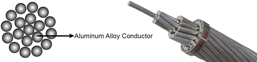 all aluminium alloy conductor