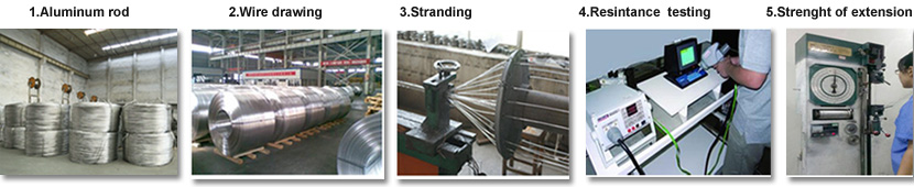 overhead conductor producing process