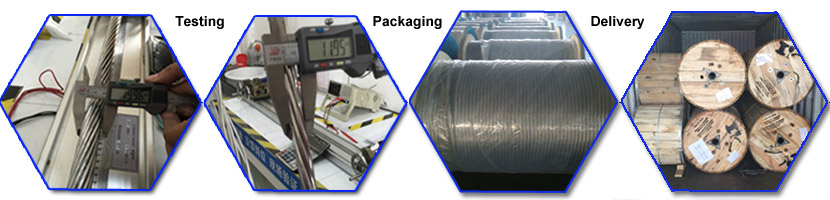 acsr coyote conductor testing package and delivery