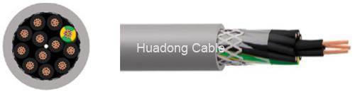 CY PVC Flexible Control Cable