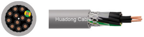 CY PVC Flexible Control Cable